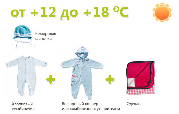 теплая