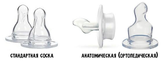 бутылочные варианты