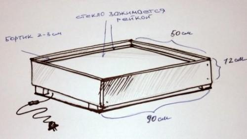 схема стола