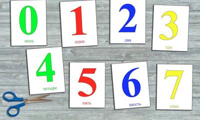 фокус с числами